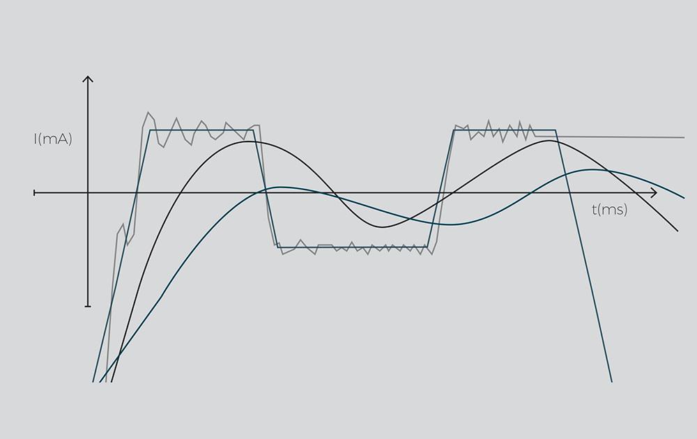 Grafica de telemetría Luse Ingeniería